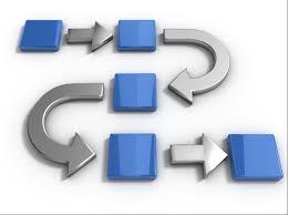 2 pensamiento sistemico